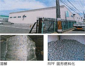 機密裁断処理【業務提携】 松崎商事株式会社