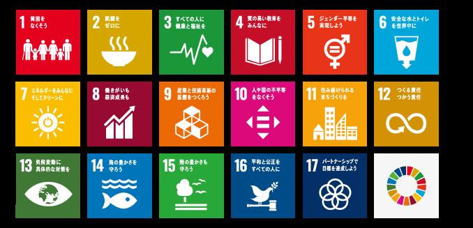 SDGs 17の目標アイコン